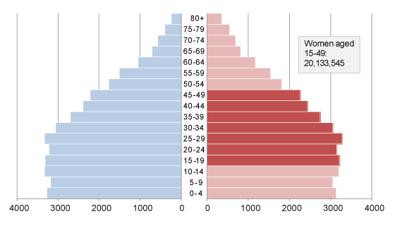 age sex distribution in Woking
